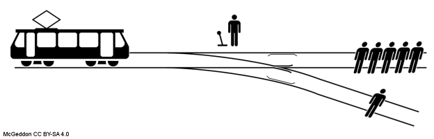 Scientific writing, style, and the trolley problem